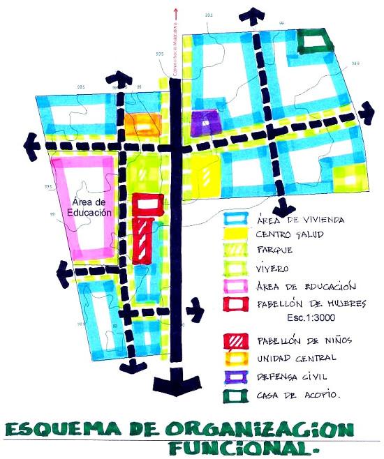 Asentamiento urbano realizado con metodología participativa de diseño